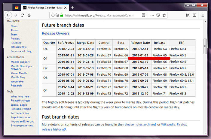 Расписание будущих выпусков Firefox