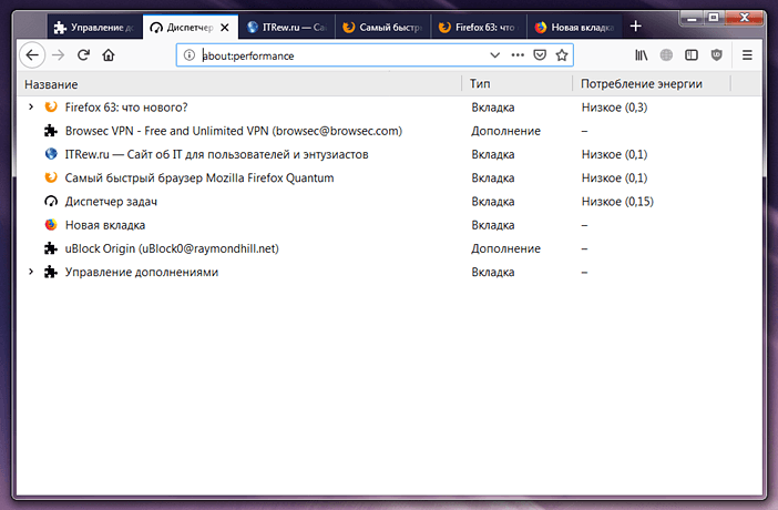 Новый диспетчер задач Firefox