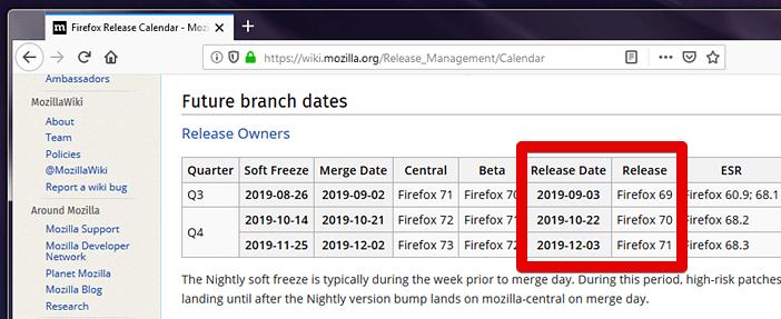 Расписание будущих релизов Firefox в 2019